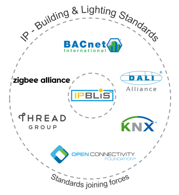 IP-BLiS_Standards_2021